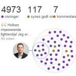"""Linkedin viser sit """"virale"""" potentiale"""