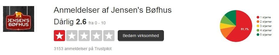 JensensTrustpilot