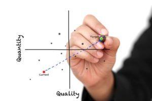 læringsforløb måle kommunikation