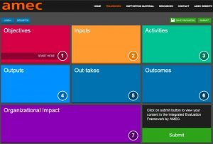 AMEC Interactive Evaluation Framework
