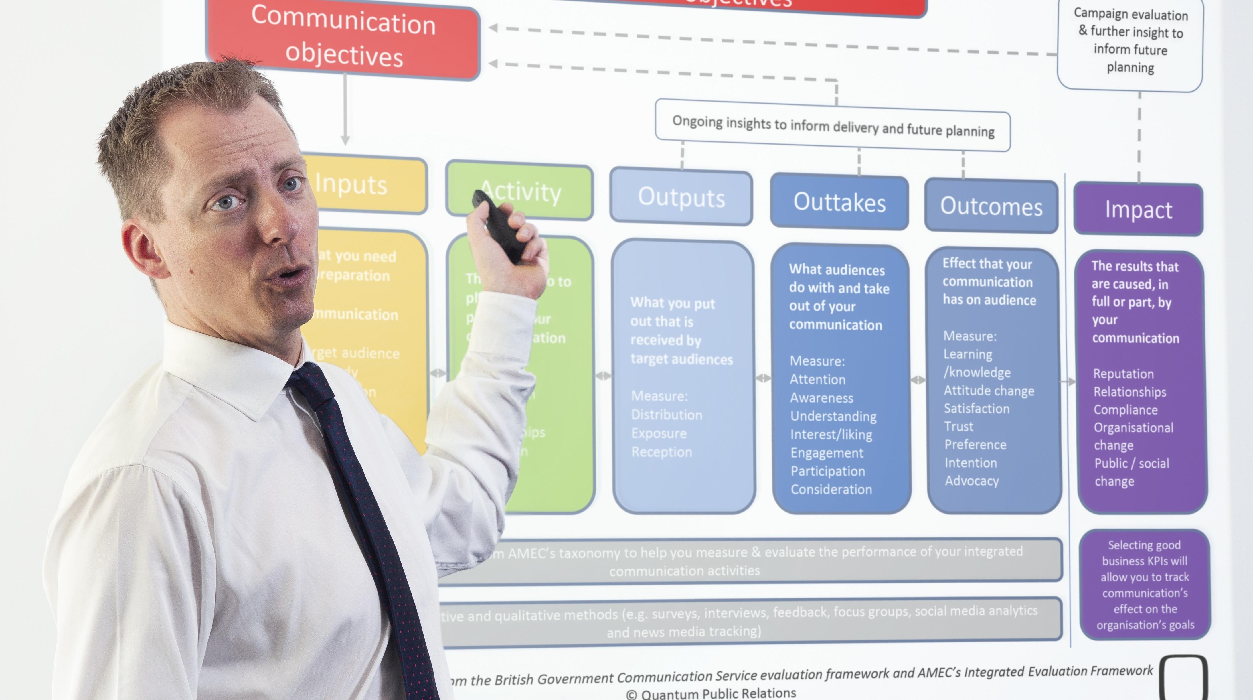 Quantum Jesper Andersen kommunikationsmåling